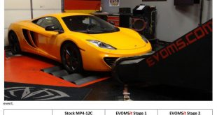 mclaren mp4 12c evoms 2 310x165 Evolution Motorsports tunt den McLaren MP4 12C
