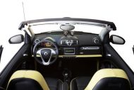 moscot smart fortwo 1 190x127 MOSCOT Edition vom Smart ForTwo Cabrio angekündigt