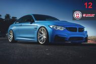 wheel fitment guide for bmw f80 m3 and f82 m4  12 190x127 HRE Felgen Übersicht für den BMW M3 F80 & M4 F82