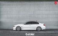 wheel fitment guide for bmw f80 m3 and f82 m4  8 190x119 HRE Felgen Übersicht für den BMW M3 F80 & M4 F82