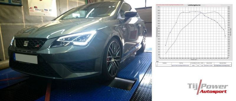 11703525 1029801637039548 4770289757914295713 o Seat Leon Cupra 280 mit 369 PS dank Tij Power Tuning