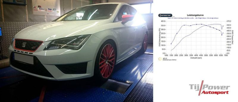 11728738 1021077627911949 5910489629994767203 o Seat Leon Cupra 280 mit 369 PS dank Tij Power Tuning
