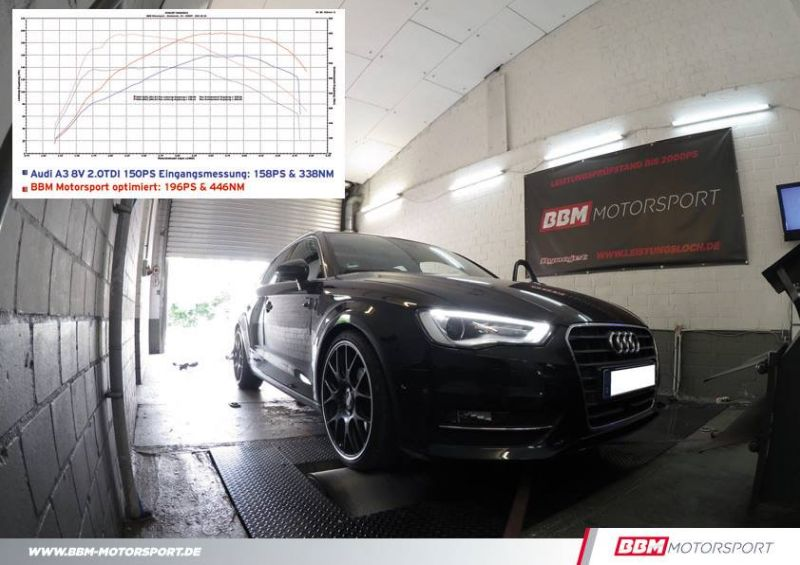 11755222 10153471370739476 2037477101046984074 n BBM Motorsport Audi A3 8V 2.0TDI   196 PS & 446 NM