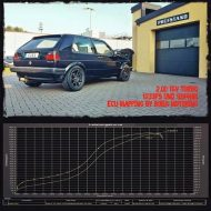 Boba Motoring VW Golf MK2 1 4 190x190 Video: Boba VW Golf MK2 1.233PS von 100 200km/h in 3,0s