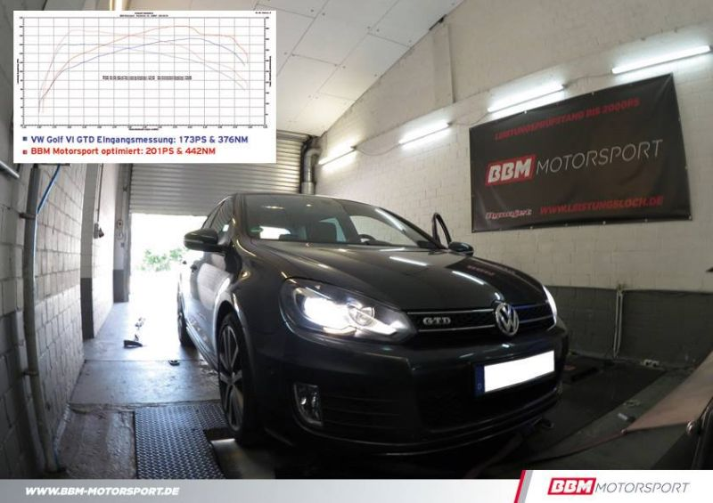 11017865 10153522375699476 2142457699560627407 n VW Golf 6 GTD mit 201PS & 442NM by BBM Motorsport