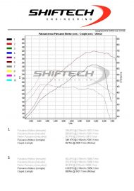 11947889 909310295771432 6514077041864901107 o 190x269 AUDI TTRS 2.5 TFSI mit 402PS & 626Nm by Shiftech