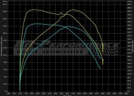 Chiptuning Skoda Octavia RS 2.0 TDi CR BR Performance DSG6 3 190x136 BR Performance   Skoda Octavia RS 2.0 TDi CR 214PS