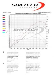 12039047 921282191240909 614578996118766433 o 190x269 McLaren MP4 12C mit 678PS & 733Nm by ShifTech