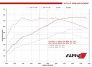 Alpha 7 BMW Performance 2 190x138 Alpha 7 BMW M5 F10 mit 775PS & hammerharten 1.016NM