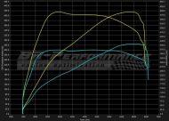 BR Performance Seat Leon 5F Cupra ST 2.0 TSi Chiptuning 3 190x136 Seat Leon 5F Cupra ST 2.0 TFSi mit 415PS by BR Performance