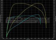 Seat Leon 5F ST Cupra 2.0 TSi Chiptuning 2 190x136 Seat Leon 5F Cupra ST 2.0 TFSi mit 415PS by BR Performance