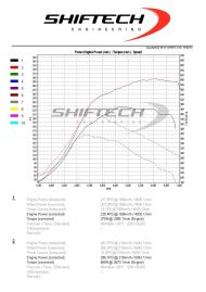 12182481 1090120164331963 720644312544594259 o 190x269 VW Polo R WRC 2.0 TSI mit knapp 300PS by Shiftech