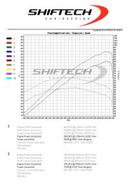 12244607 1097618050248841 1436099360287500076 o 190x269 Range Rover Sport 5.0 V8 s mit 576PS & 723NM by Shiftech