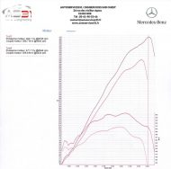 12309463 930958536987807 8595679704045452869 o 190x188 Autoservices31 pimpt den Mercedes C63 AMG auf 471PS & 555NM