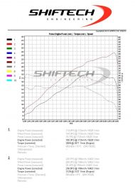 12239219 1103822306295082 3798436587505203742 o 190x269 237PS & 312NM im SEAT Leon 5F 1.8 TFSI by Shiftech