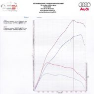 12309760 932531060163888 7454103428474914071 o 190x189 AUDI RS3 2.5L TFSI mit 396PS / 555NM by Autoservices31