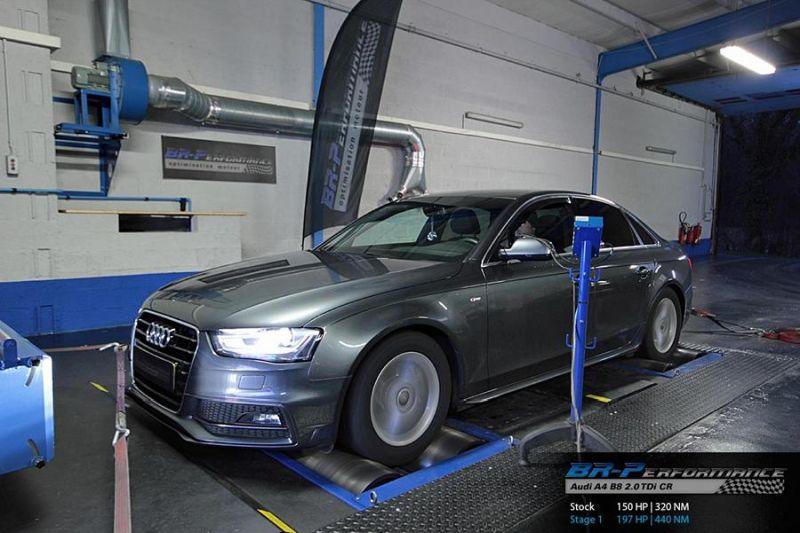 12471659 1076620369036052 1026605232853487139 o Stage 1   197PS im Reprogrammation Audi A4 B8 2.0 TDi CR von BR Performance