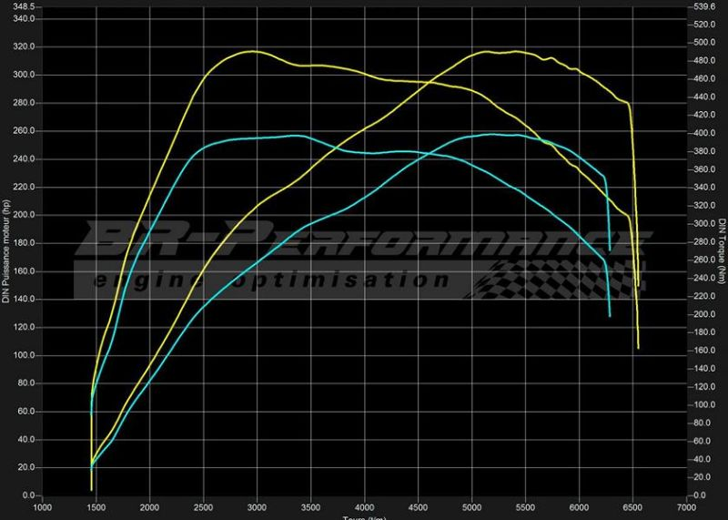 12487279 1077766995588056 6615273412909830057 o 317PS & 491NM im BR Performance Renault Mégane 3 RS Trophy 2.0T