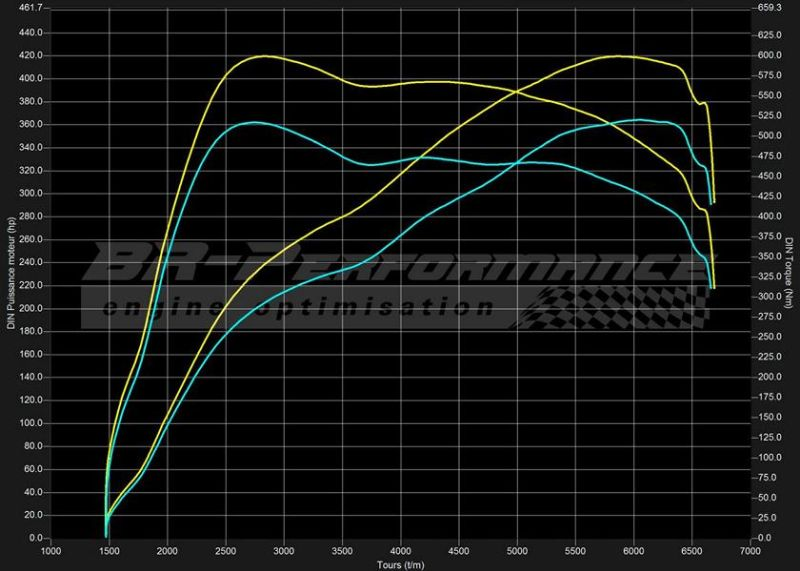 Chiptuning VW Golf VII R 2.0 TSi BR Performance Stage 2 3