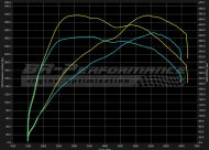 Renault Mégane 3 RS Trophy 2.0T Chiptuning 1 190x136 Renault Mégane 3 RS 2.0T mit 322PS & 517NM by BR Performance