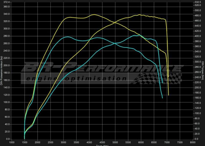 339PS & 454NM Audi S3 8P 2.0 TFSi BR Performance Chiptuning 4