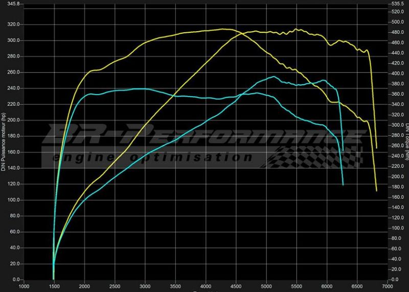BR Performance - 314PS & 487NM Opel GT 2.0T 3