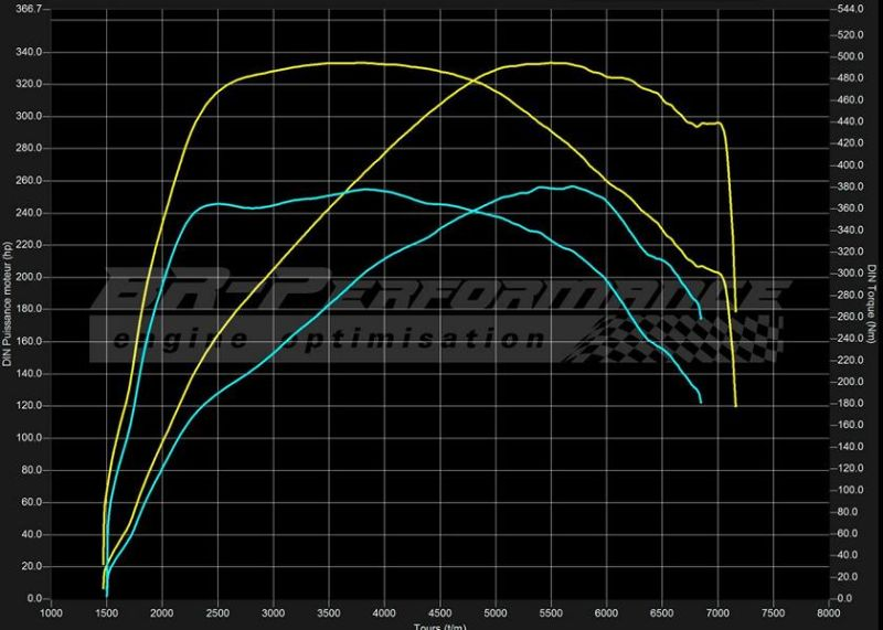 333PS Mazda 3 MPS 2.3T Chiptuning BR Performance Luxembourg 3 333PS im Mazda 3 MPS 2.3T von BR Performance Luxembourg