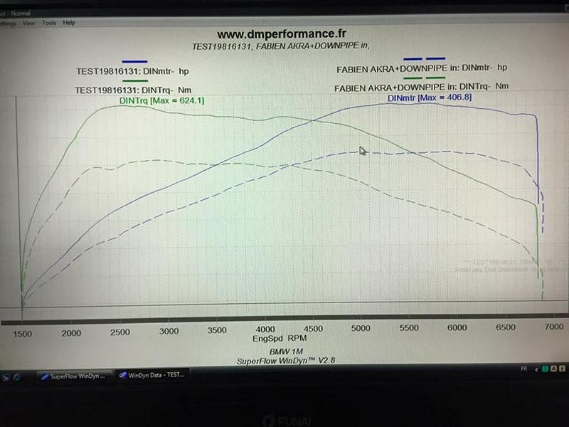 BMW 1M F82 407PS 624NM Chiptuning DM PERFORMANCE 8 BMW 1M F82 mit 407PS & 624NM by DM PERFORMANCE