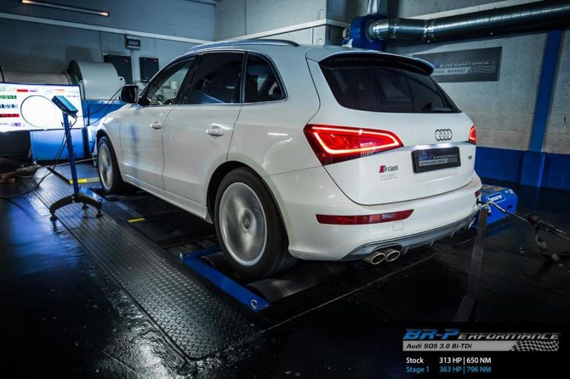 BR Performance Luxembourg Audi SQ5 Chiptuning 363PS 796NM 2 BR Performance Luxembourg Audi SQ5 mit 363PS & 796NM
