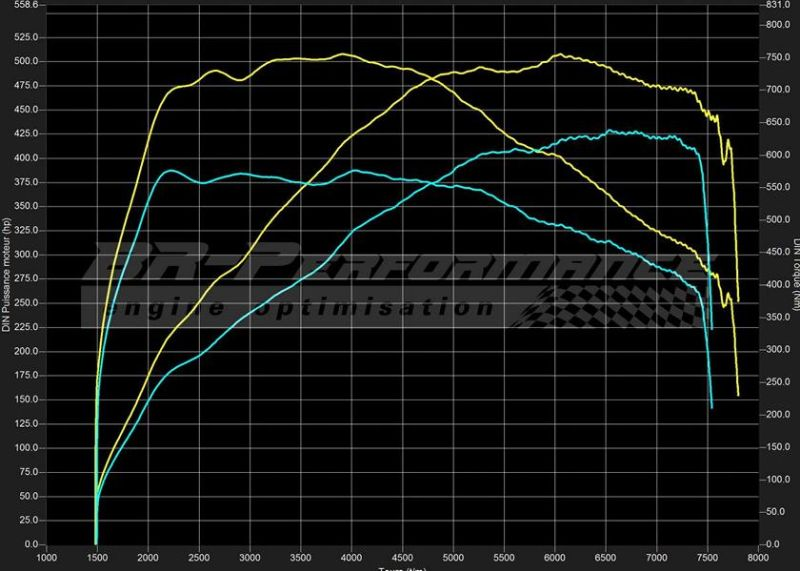 508PS 756NM BMW M4 F83 Cabrio Chiptuning BR Performance 3 508PS & 756NM im BMW M4 F83 Cabrio by BR Performance