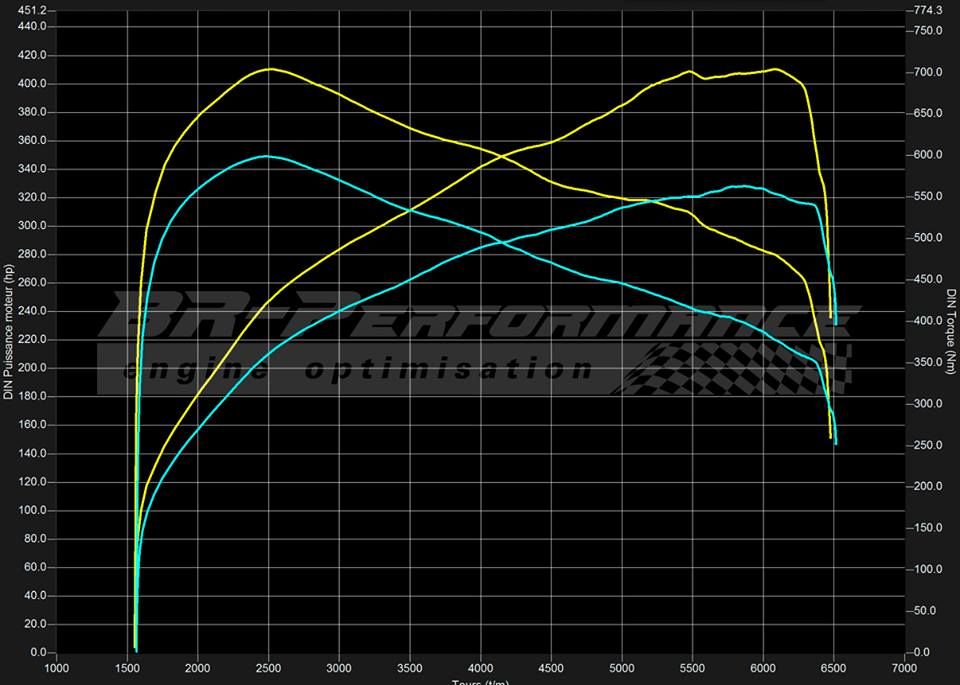chiptuning-bmw-i8-br-performance-9