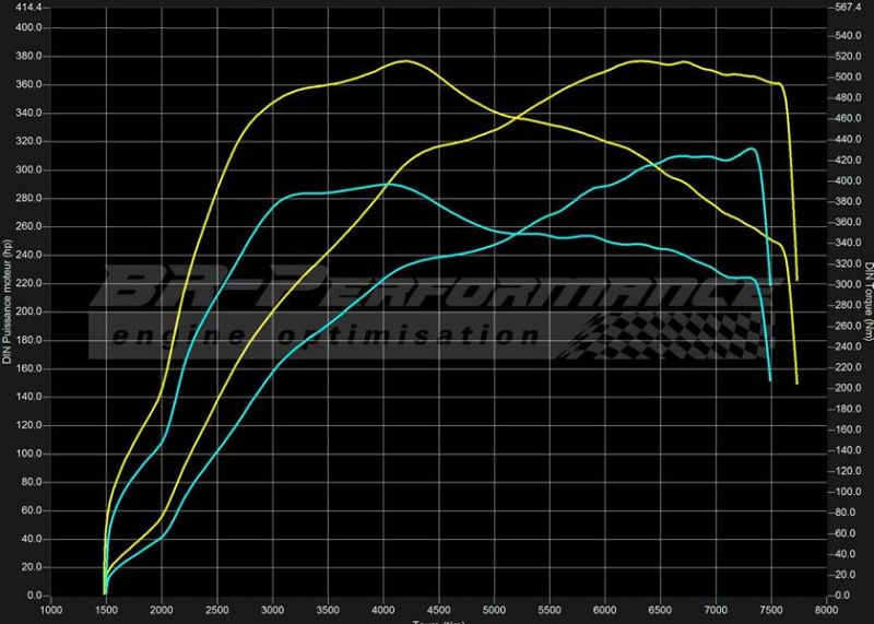 Chiptuning BR Performance Mitsubishi Lancer EVO X 2.0T 377PS 3 BR Performance   Mitsubishi Lancer EVO X 2.0T mit 377PS