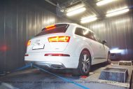 Chiptuning AUDI Q7 4M 3.0 TDI CR 5 190x127 ABT Sportsline Audi Q7 3.0tdi mit 303PS & 659NM by Shiftech