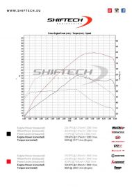 Chiptuning AUDI Q7 4M 3.0 TDI CR 7 190x269 ABT Sportsline Audi Q7 3.0tdi mit 303PS & 659NM by Shiftech