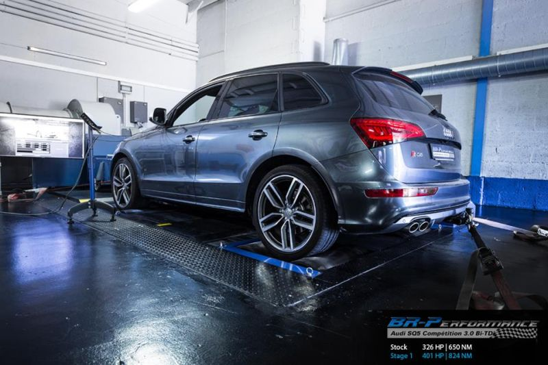 Chiptuning Audi SQ5 competition 2 BR Performance Audi SQ5 mit 401PS & 824NM Drehmoment
