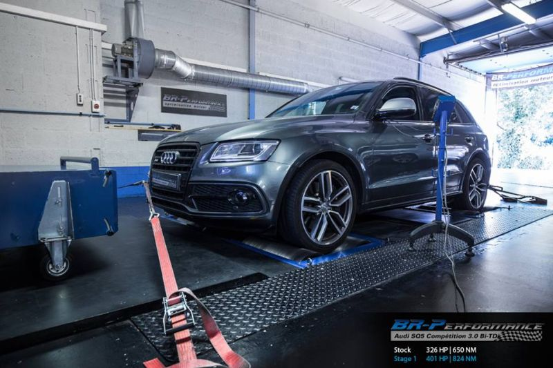 Chiptuning Audi SQ5 competition 3 BR Performance Audi SQ5 mit 401PS & 824NM Drehmoment