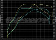 Ford Focus MK2 RS BR Performance Chiptuning 1 190x136 401PS & 597NM im Ford Focus MK2 RS von BR Performance
