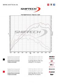 chiptuning Ford Fiesta 1 3 190x269 Deutlich   161PS & 263NM im Shiftech Ford Fiesta 1.0T