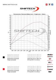 Jaguar XE 2.0d Chiptuning 2 190x269 205PS & 477NM im Jaguar XE 2.0d von Shiftech Engineering