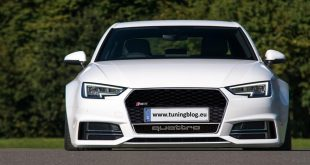 Audi A4 B9 RS4 2017 Widebody Tuning 310x165 Rendering: Widebody Audi R8 Coupe by tuningblog.eu