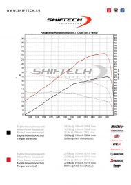Mercedes Benz V220 CDI Chiptuning W447 11 190x269 Mercedes Benz V220 CDI mit Chiptuning by Shiftech