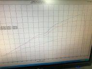 Audi R8 V10 Dallas Performance LLC BiTurbo Tuning 1 190x143 950PS am Rad im Audi R8 V10 von Dallas Performance LLC