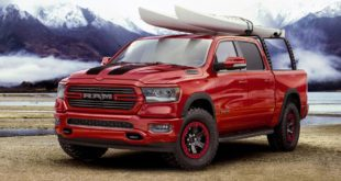 Mopar EMEA 2019 DODGE Ram 1500 2 310x165 2019 Mopar Widebody Dodge Ram Heavy Duty 2500 Pickup