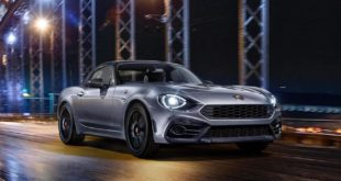 Abarth Fiat 124 GT Tuning 2018 1 310x165 Birthday 2019 Abarth 70th Anniversary Series