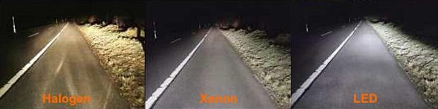 Comparison led xenon halogen LED retrofit headlamps: This must be considered