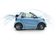 Smart Fortwo Fortwo Cabrio Tuning Mansory 2019 5 190x127 Smart Fortwo und Fortwo Cabrio vom Tuner Mansory