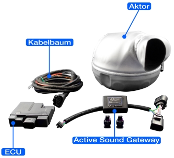 Cete automotive active Sound unit 2 Sound Symphony Active Sound Booster von Cete Automotive