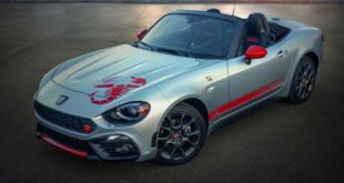 Scorpion Sting Grafikpaket 2020 Fiat 124 Abarth 1 310x165 Scorpion Sting Grafikpaket für 2020 Fiat 124 Abarth