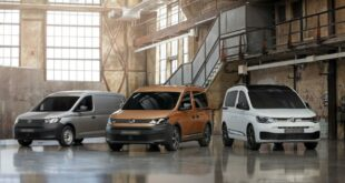 VW Caddy V PanAmericana 7 310x165 The new VW Polo GTI is here: with exactly 207 PS & 320 NM!